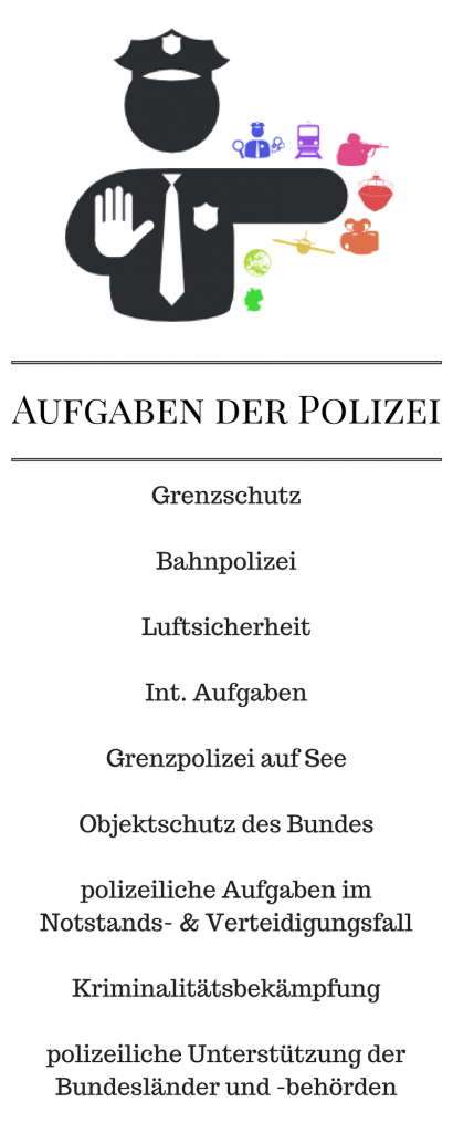 Anschreiben für die Polizei: Word-Vorlagen & Hinweise zur Bewerbung